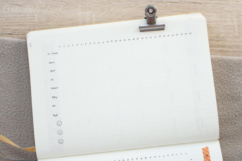 Bullet Journal Habit Tracker Gewohnheitentracker Layout
